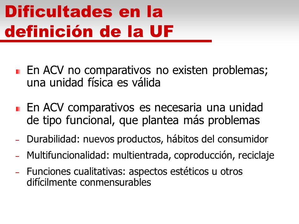 Dificultades en la definición de la UF