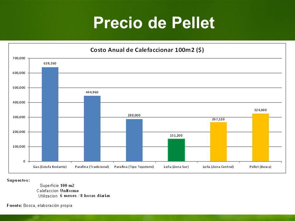 Pellets a base de madera condiciones para su real - Precios de pellets ...