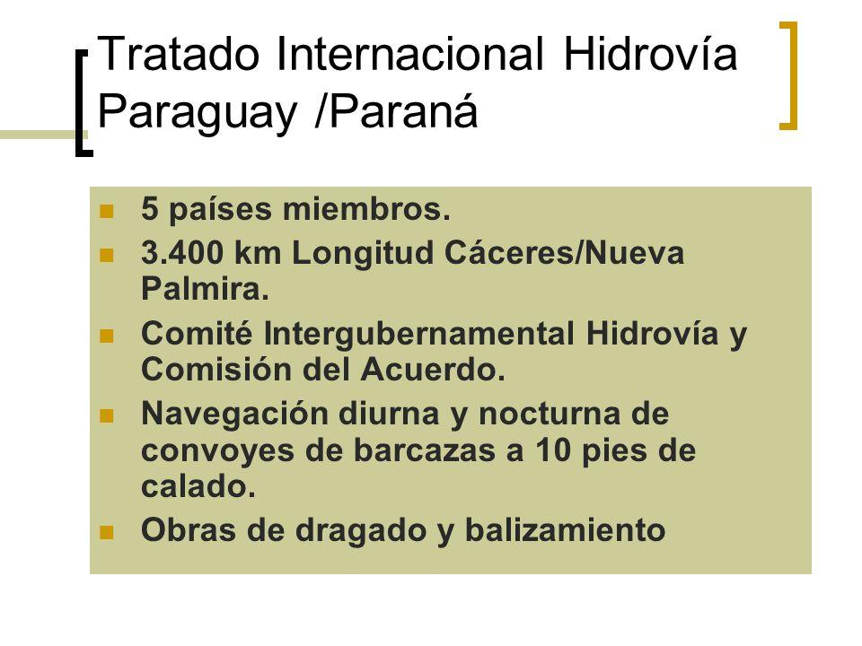 Tratado Internacional Hidrovía Paraguay /Paraná