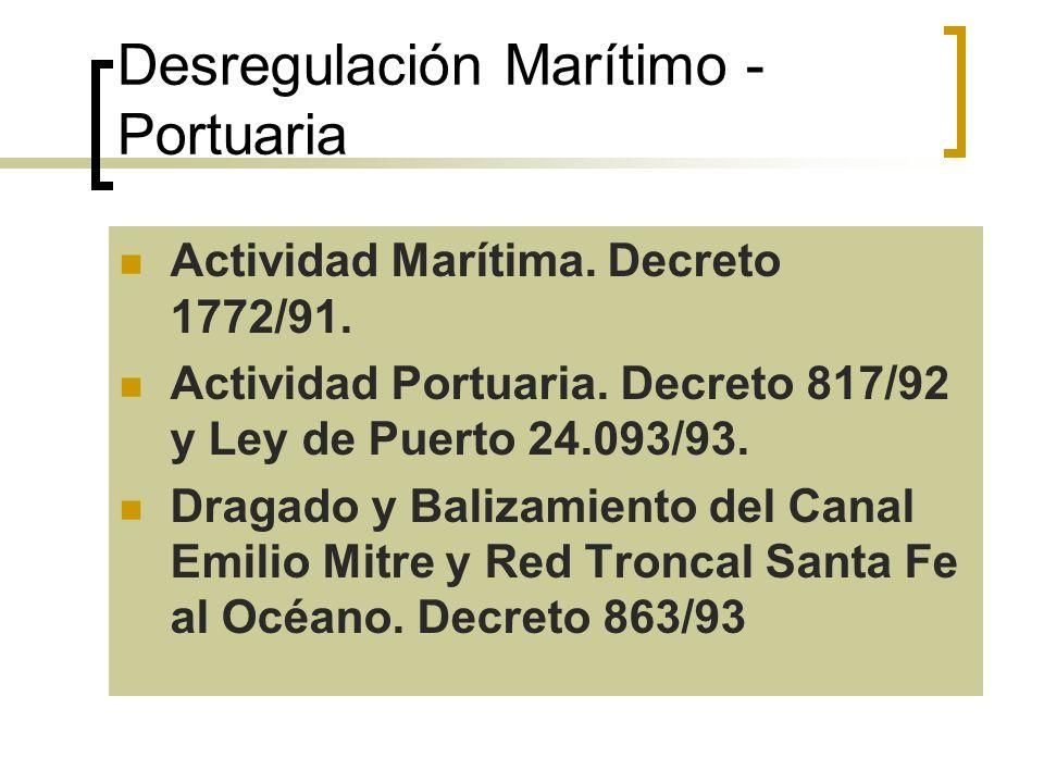 Desregulación Marítimo - Portuaria