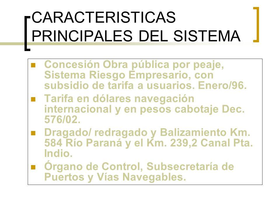 CARACTERISTICAS PRINCIPALES DEL SISTEMA