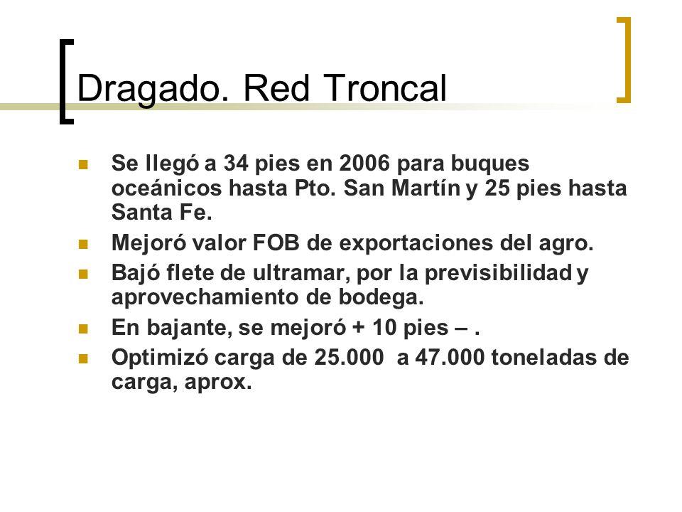 Dragado. Red Troncal Se llegó a 34 pies en 2006 para buques oceánicos hasta Pto. San Martín y 25 pies hasta Santa Fe.