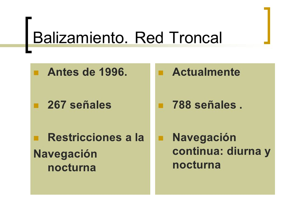 Balizamiento. Red Troncal