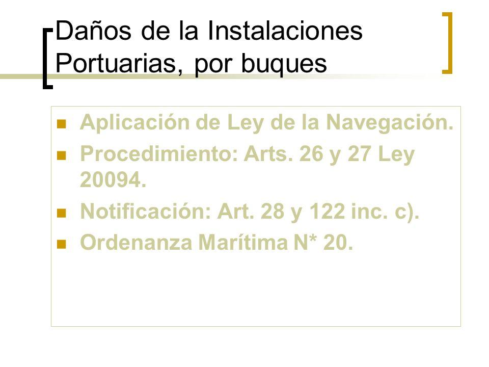 Daños de la Instalaciones Portuarias, por buques
