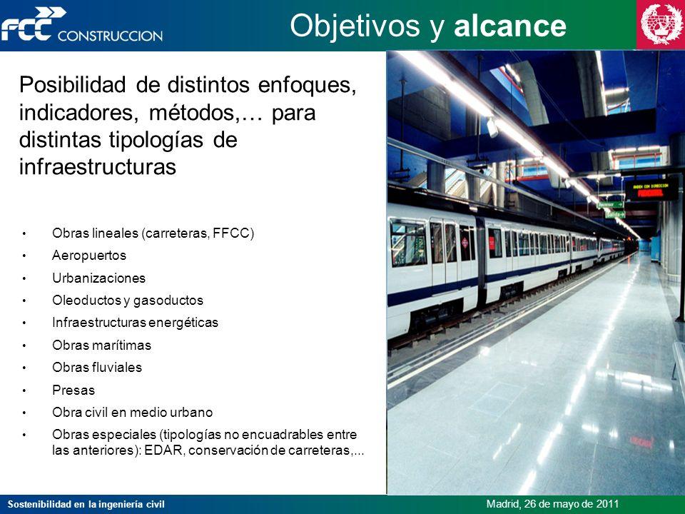 Objetivos y alcance Posibilidad de distintos enfoques, indicadores, métodos,… para distintas tipologías de infraestructuras.