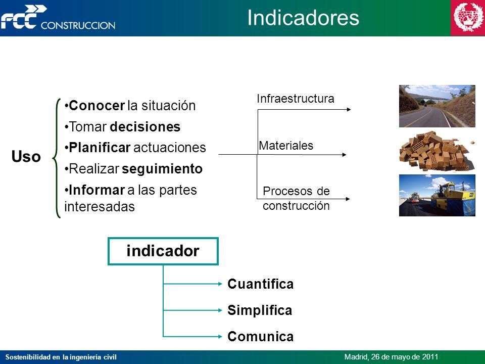 Indicadores Uso indicador Conocer la situación Tomar decisiones