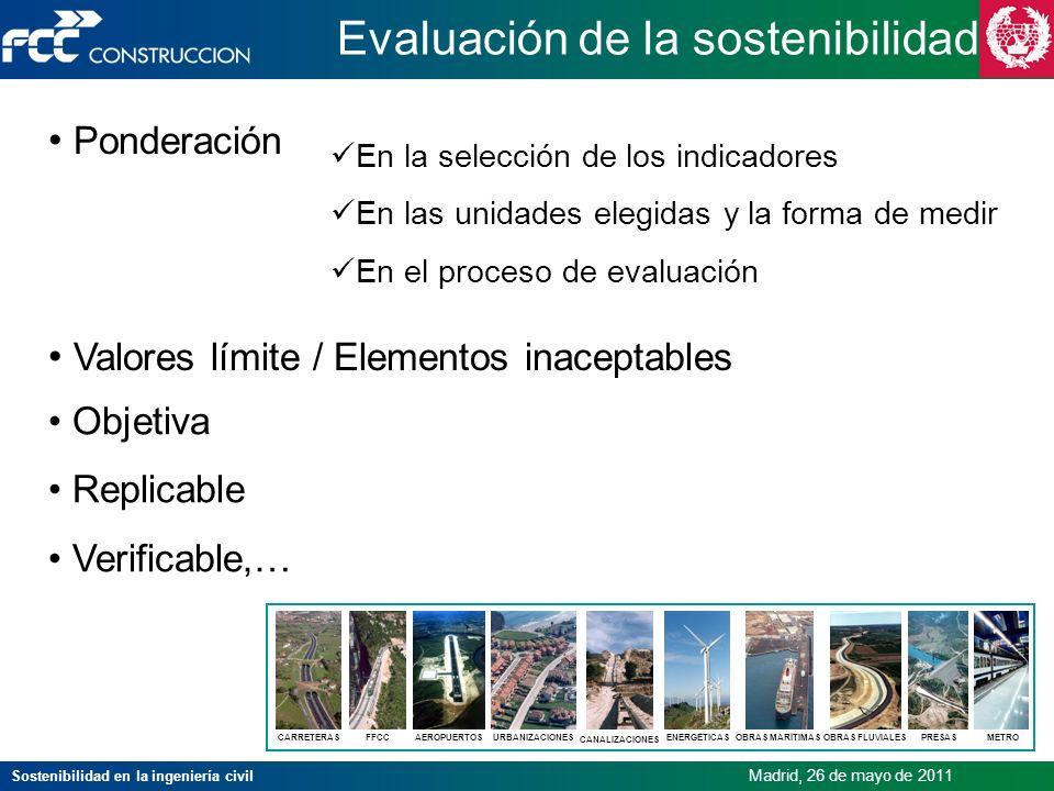 Evaluación de la sostenibilidad