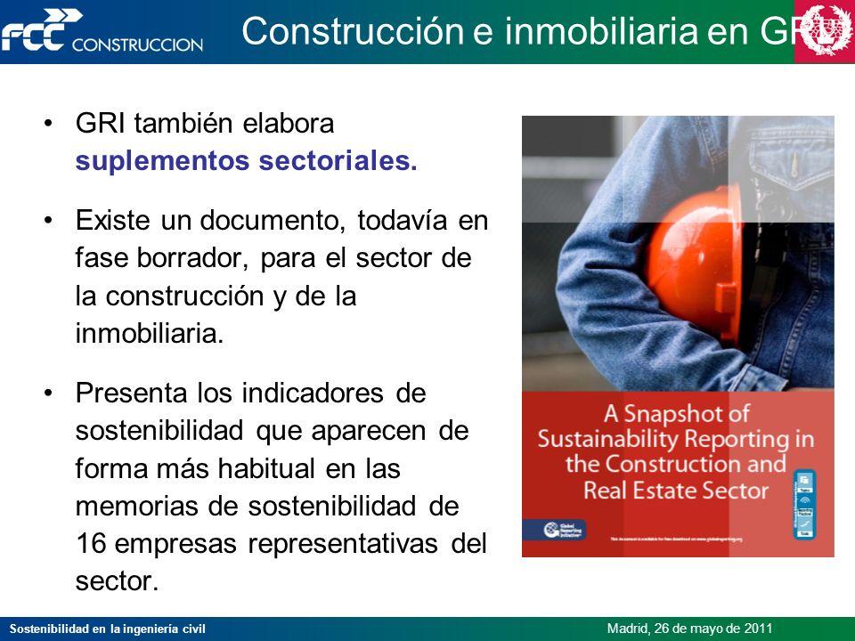 Construcción e inmobiliaria en GRI