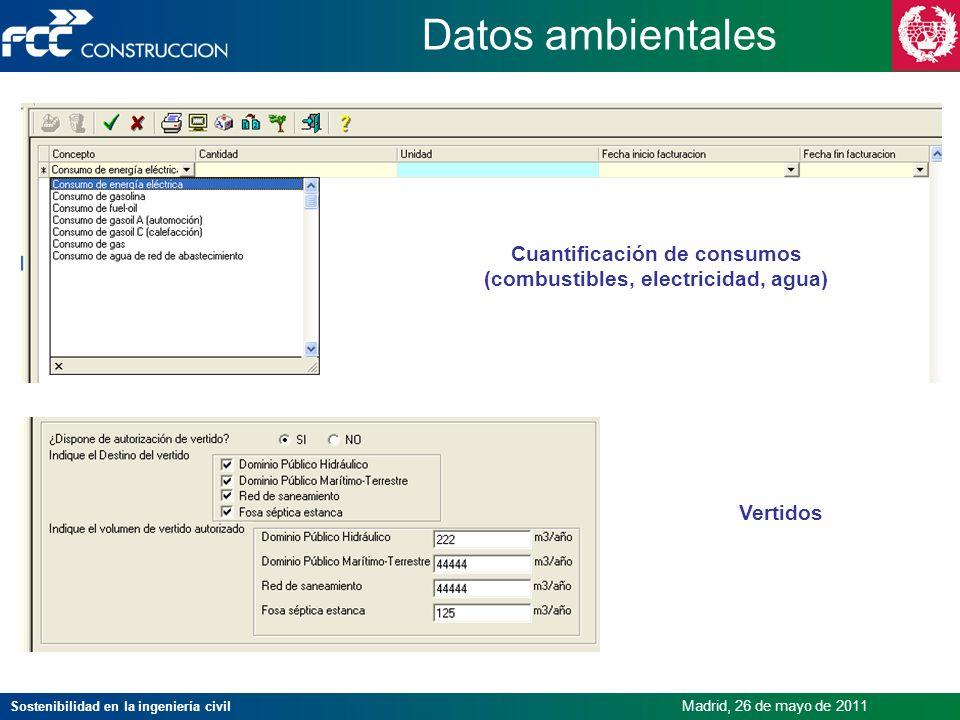 Cuantificación de consumos (combustibles, electricidad, agua)