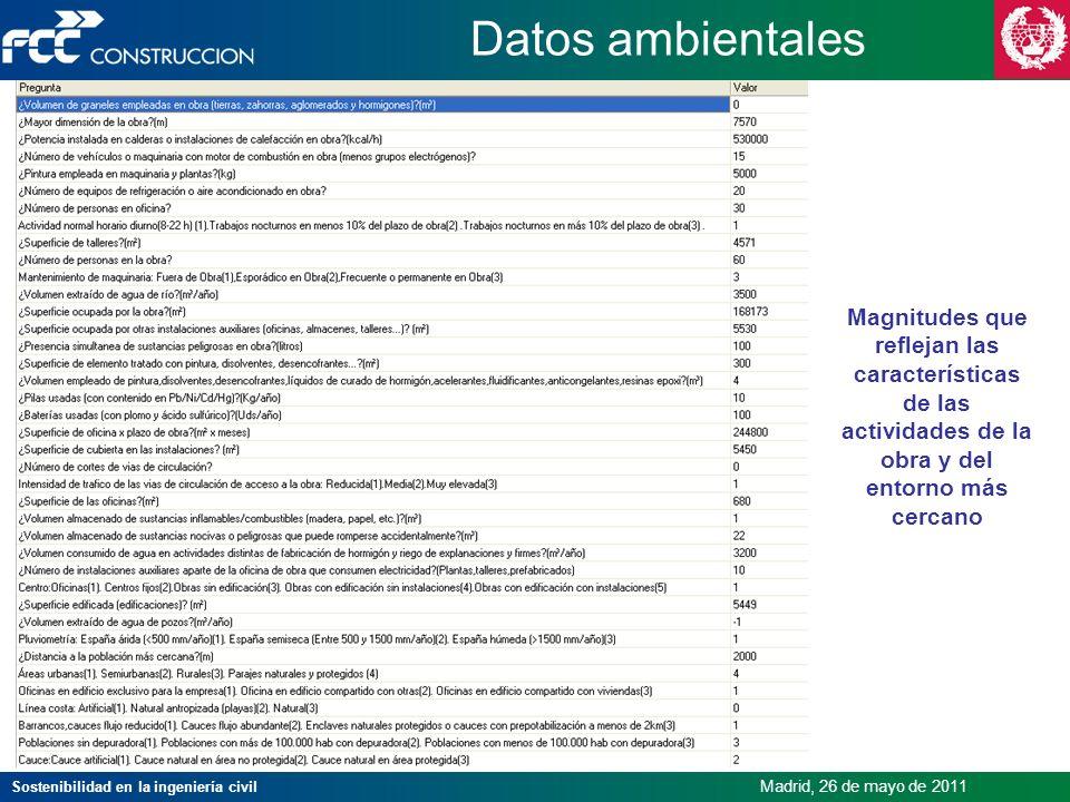 Datos ambientales Magnitudes que reflejan las características de las actividades de la obra y del entorno más cercano.