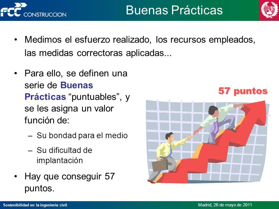 Buenas Prácticas Medimos el esfuerzo realizado, los recursos empleados, las medidas correctoras aplicadas...