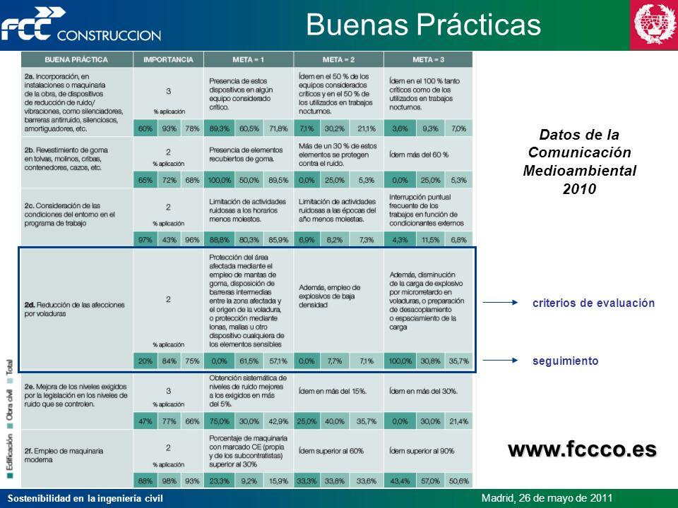 Datos de la Comunicación Medioambiental 2010