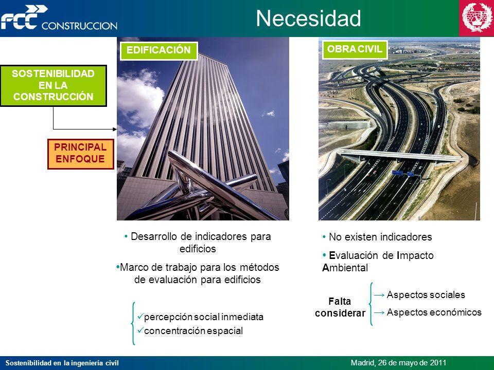 SOSTENIBILIDAD EN LA CONSTRUCCIÓN