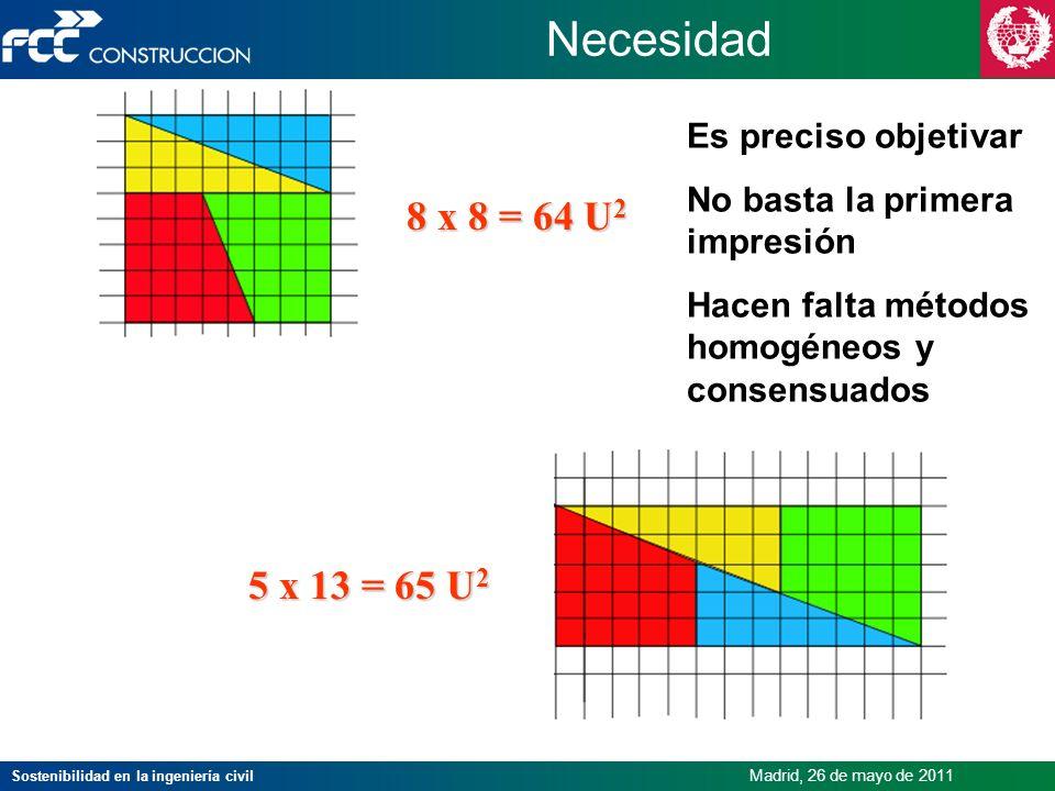 Necesidad 8 x 8 = 64 U2 5 x 13 = 65 U2 Es preciso objetivar