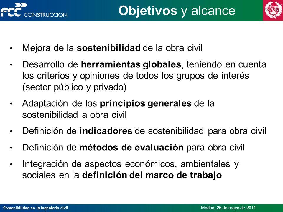 Objetivos y alcance Mejora de la sostenibilidad de la obra civil