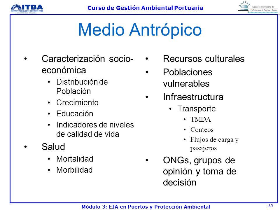 Medio Antrópico Caracterización socio-económica Salud