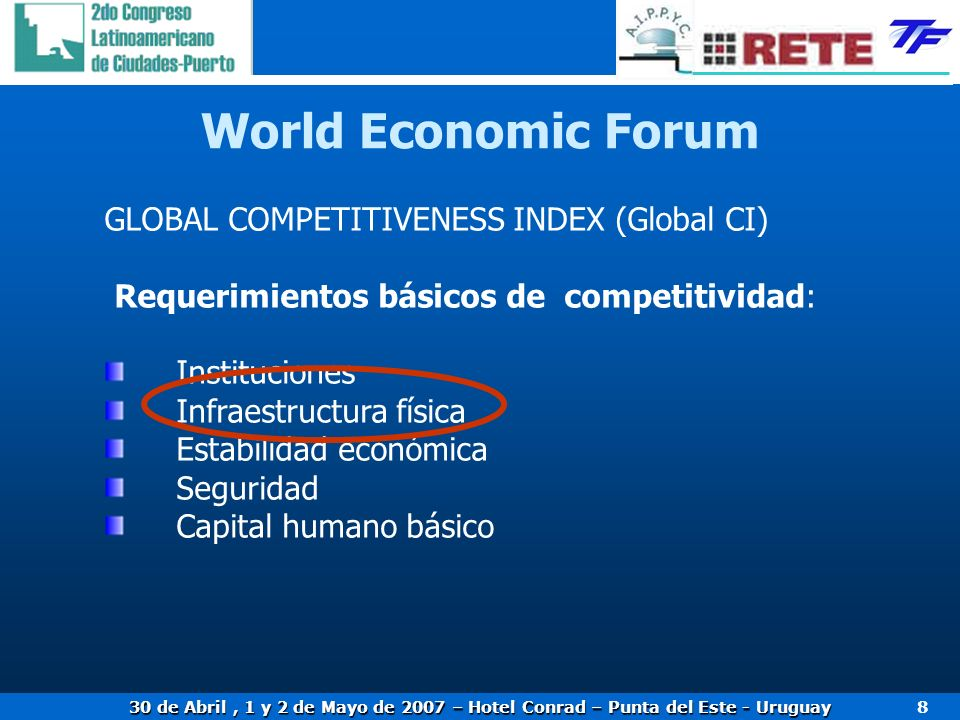 World Economic Forum GLOBAL COMPETITIVENESS INDEX (Global CI)