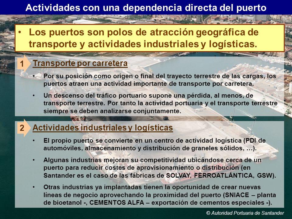 Actividades con una dependencia directa del puerto