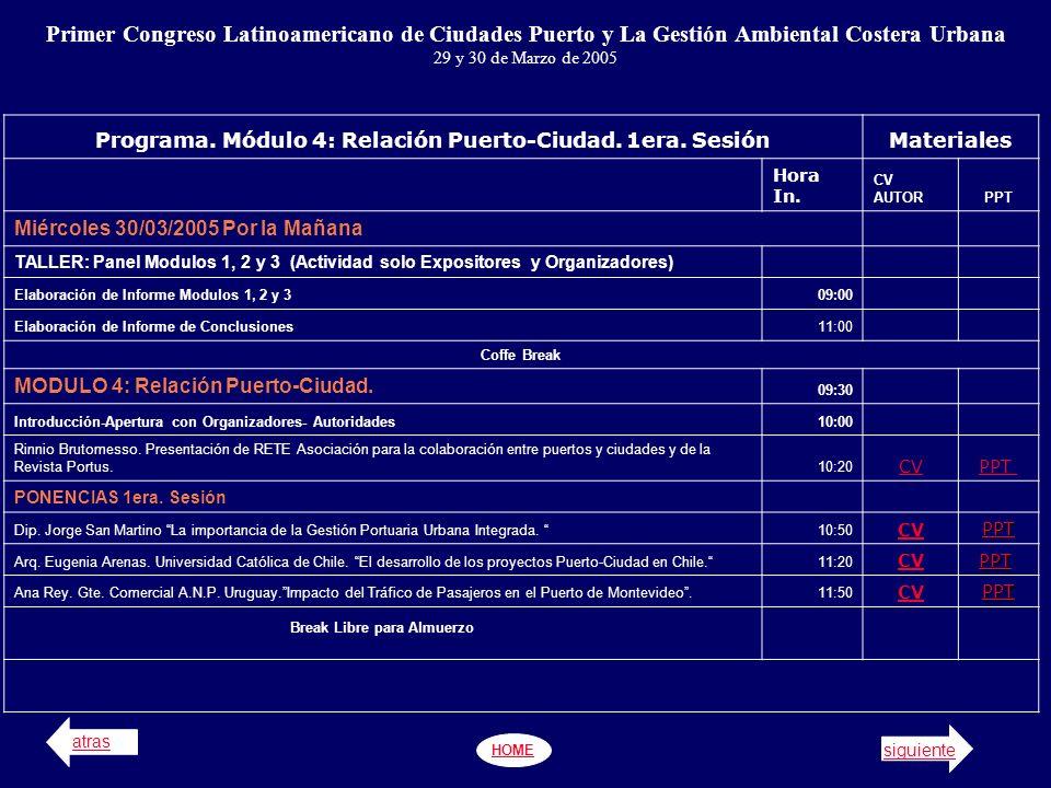 Programa. Módulo 4: Relación Puerto-Ciudad. 1era. Sesión