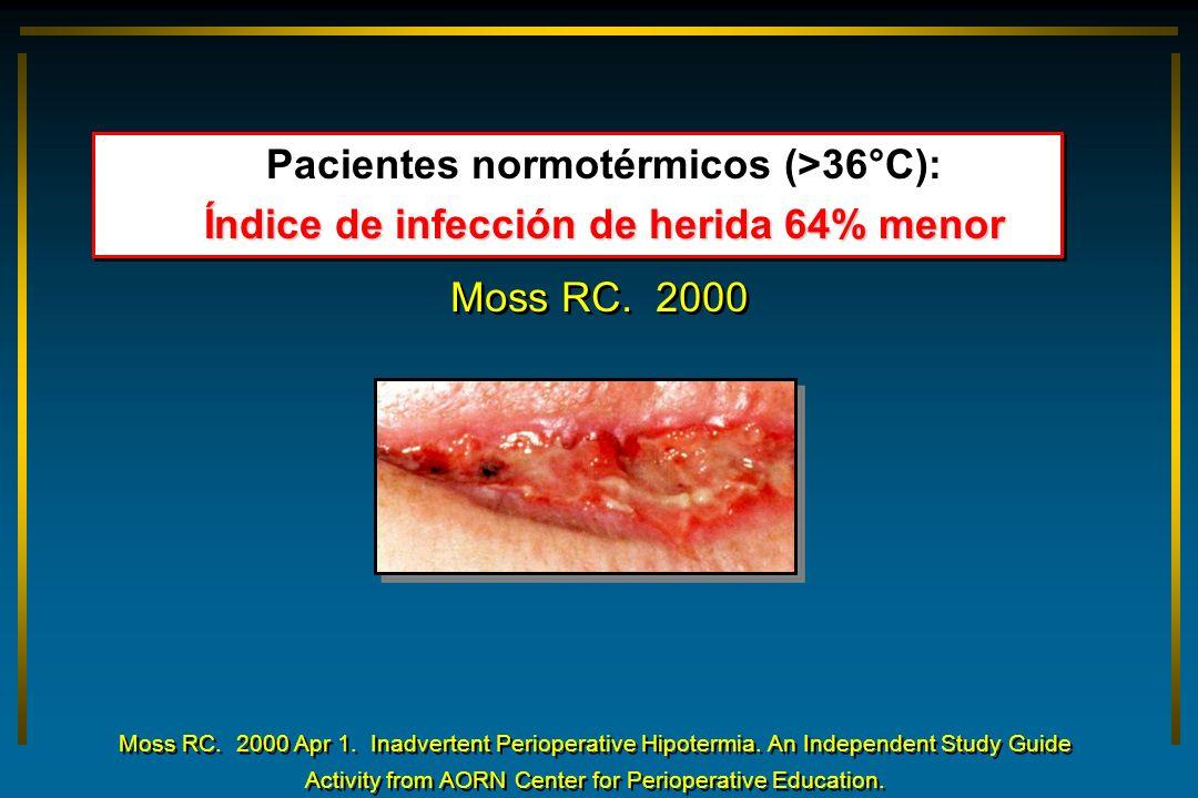 Pacientes normotérmicos (>36°C):