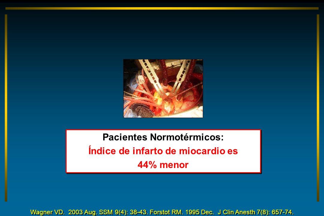 Pacientes Normotérmicos: Índice de infarto de miocardio es