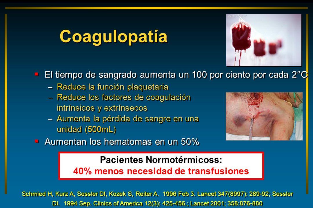 Pacientes Normotérmicoss: 40% menos necesidad de transfusiones