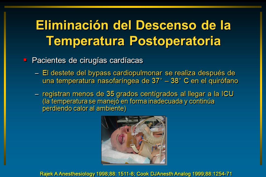 Eliminación del Descenso de la Temperatura Postoperatoria