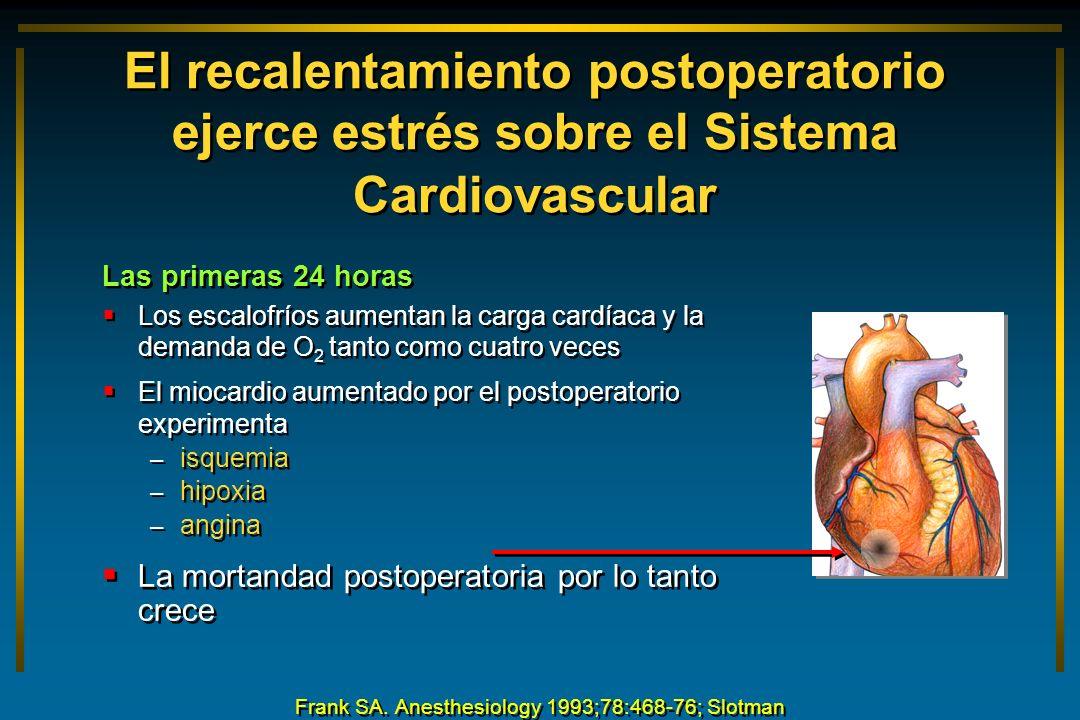 Frank SA. Anesthesiology 1993;78:468-76; Slotman