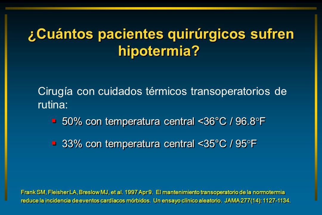 ¿Cuántos pacientes quirúrgicos sufren hipotermia