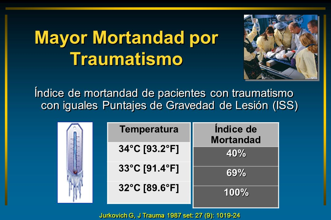 Mayor Mortandad por Traumatismo