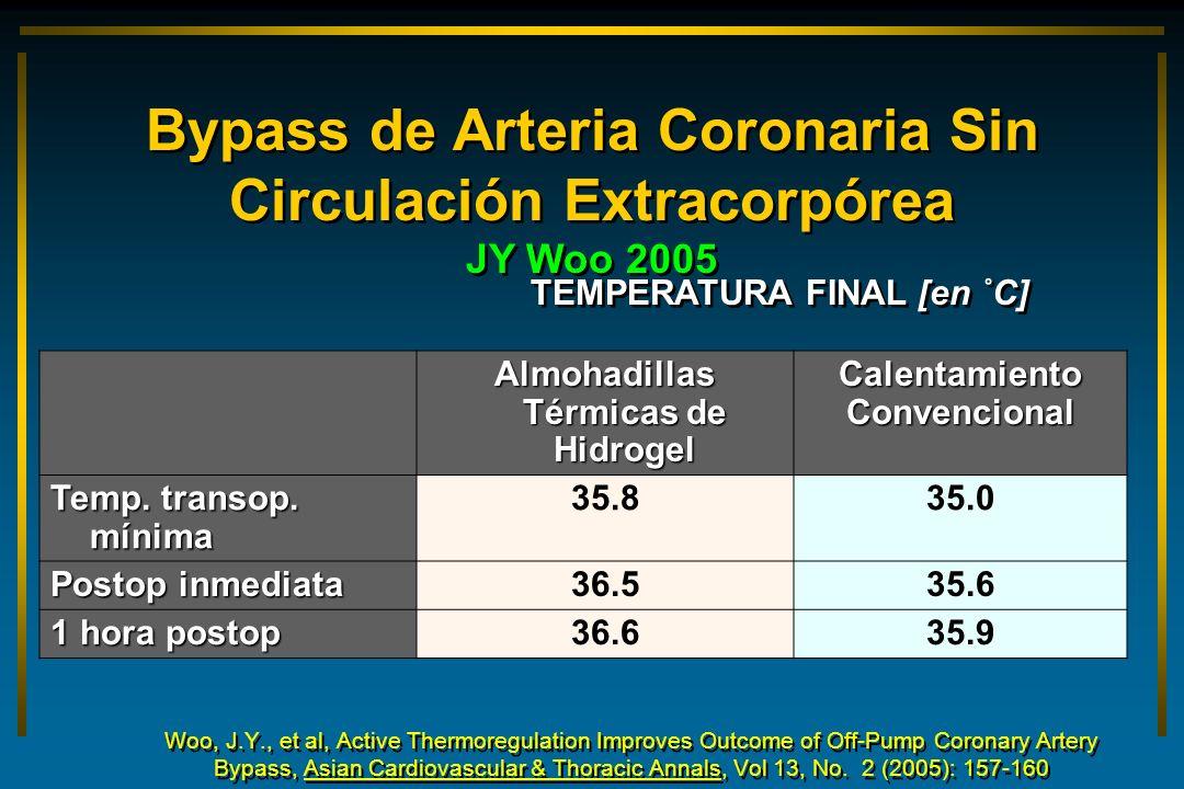 Bypass de Arteria Coronaria Sin Circulación Extracorpórea