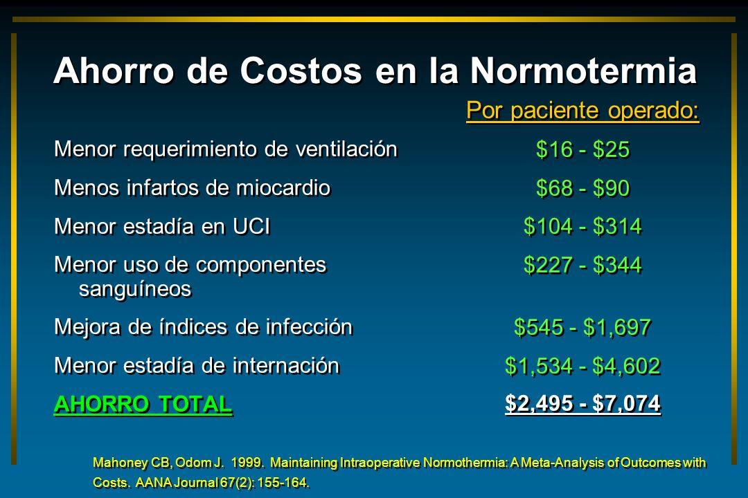 Ahorro de Costos en la Normotermia