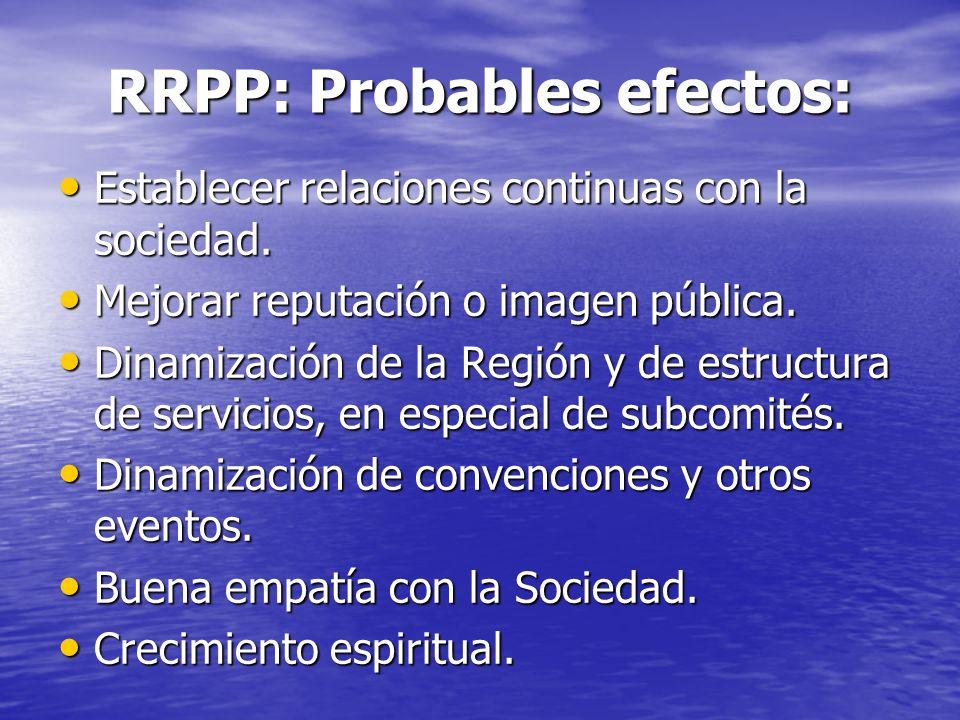 RRPP: Probables efectos: