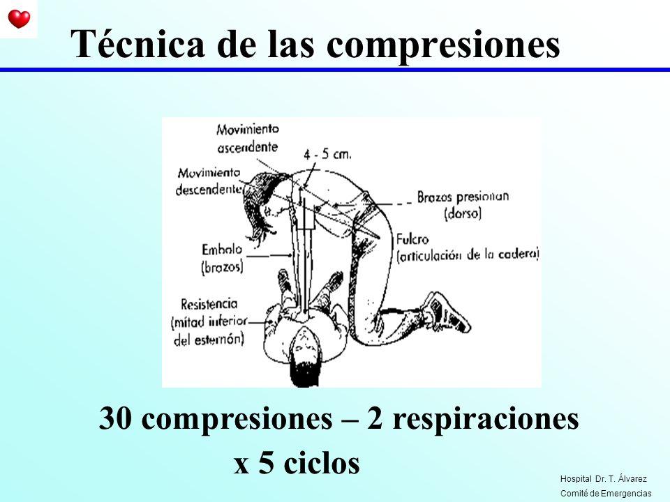Técnica de las compresiones