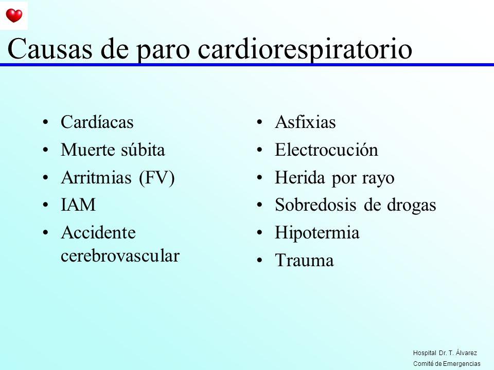 Causas de paro cardiorespiratorio