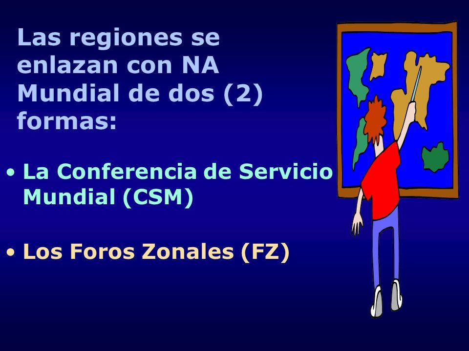 Las regiones se enlazan con NA Mundial de dos (2) formas: