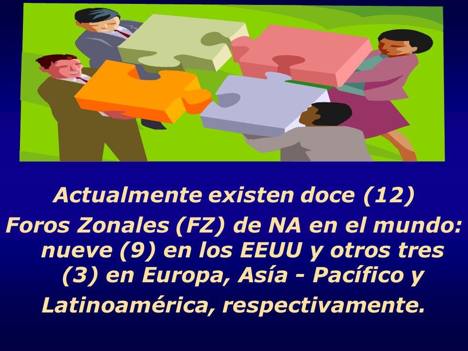 Actualmente existen doce (12) Latinoamérica, respectivamente.