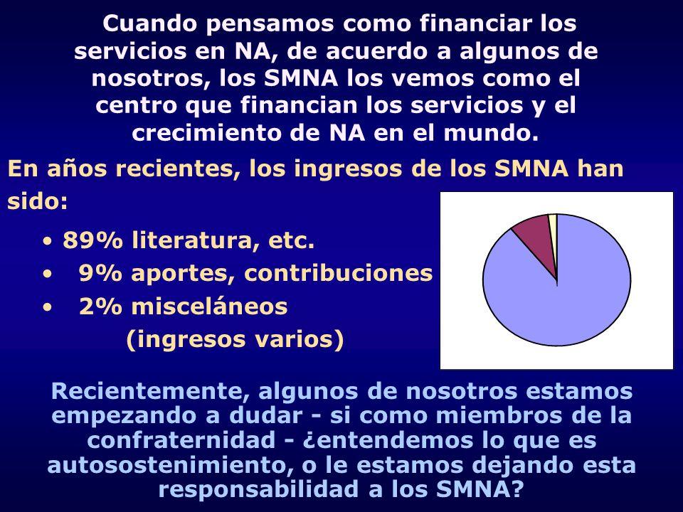 En años recientes, los ingresos de los SMNA han sido: