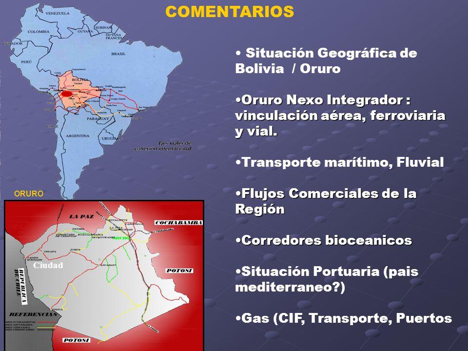 COMENTARIOS Situación Geográfica de Bolivia / Oruro