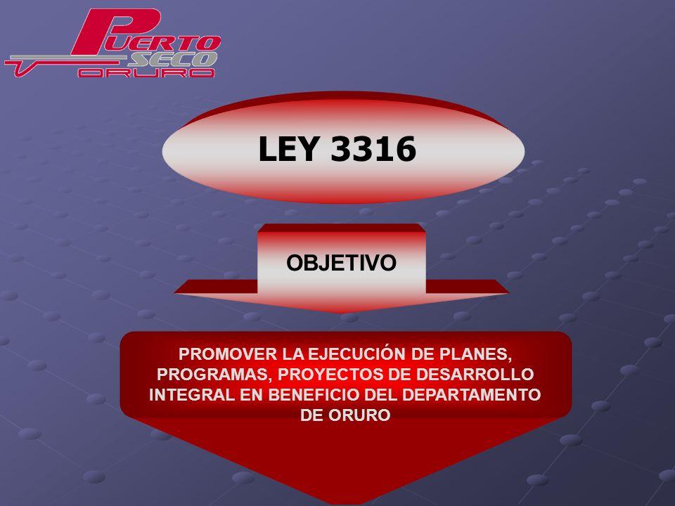 LEY 3316 OBJETIVO.