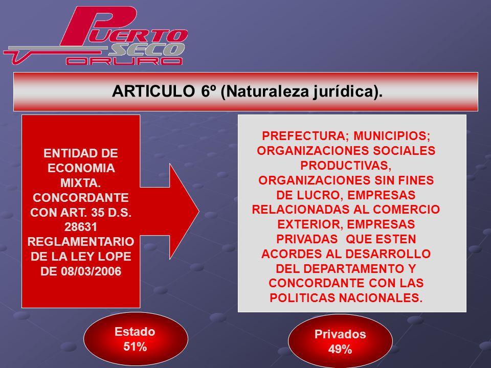 ARTICULO 6º (Naturaleza jurídica).