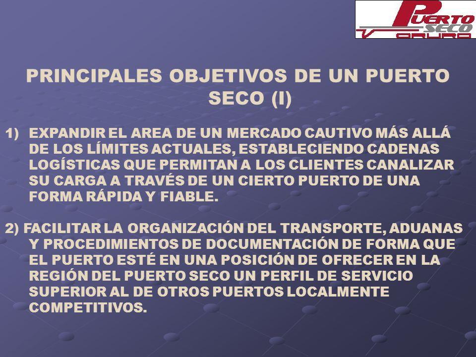PRINCIPALES OBJETIVOS DE UN PUERTO SECO (I)