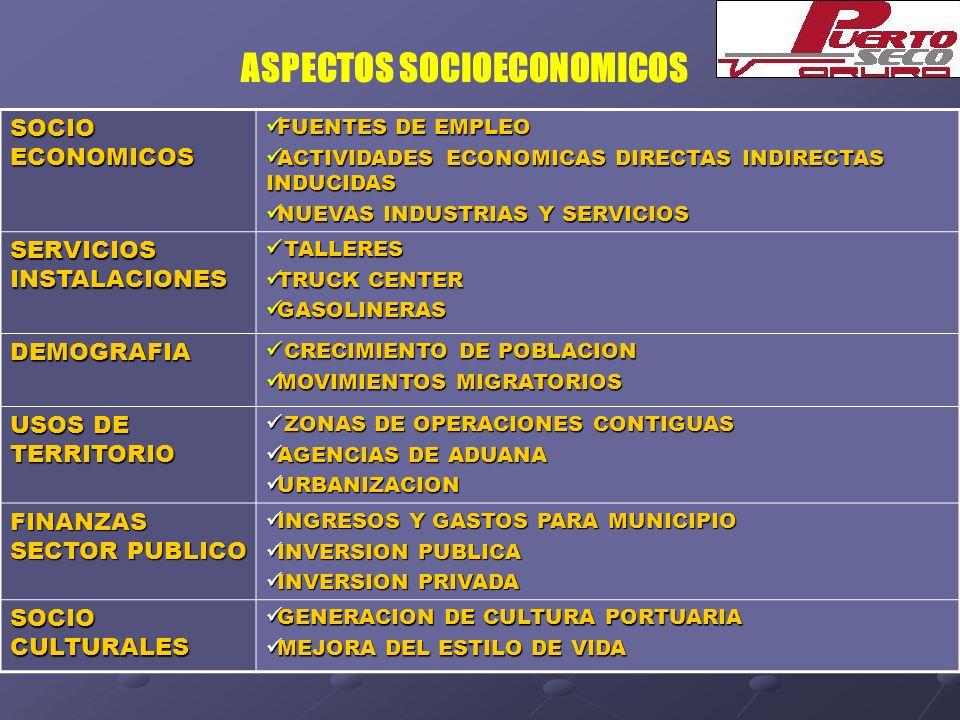ASPECTOS SOCIOECONOMICOS
