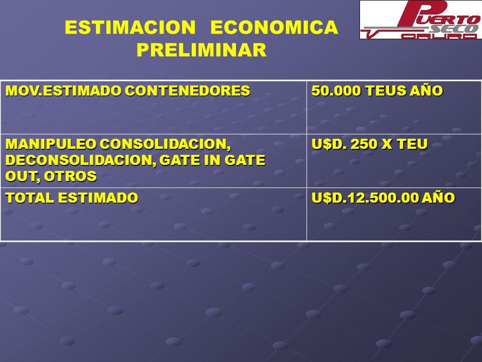 ESTIMACION ECONOMICA PRELIMINAR MOV.ESTIMADO CONTENEDORES