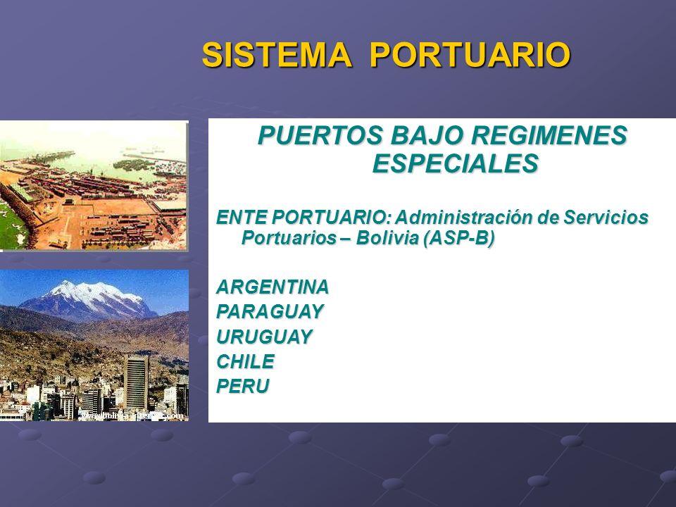 PUERTOS BAJO REGIMENES ESPECIALES