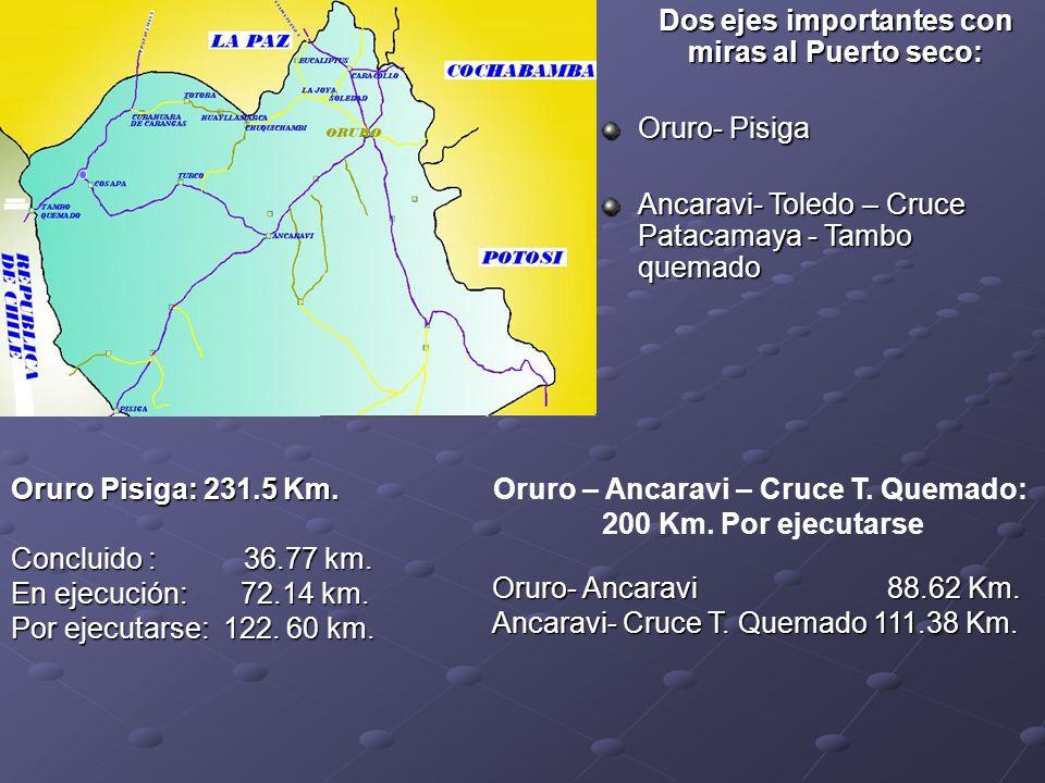 Oruro – Ancaravi – Cruce T. Quemado: