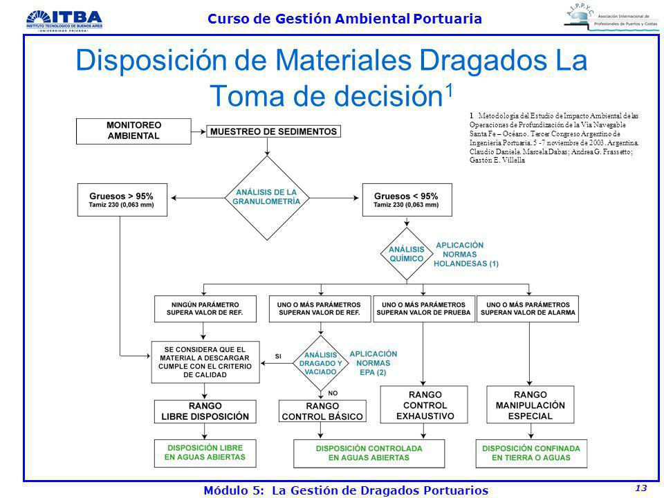 Disposición de Materiales Dragados La Toma de decisión1