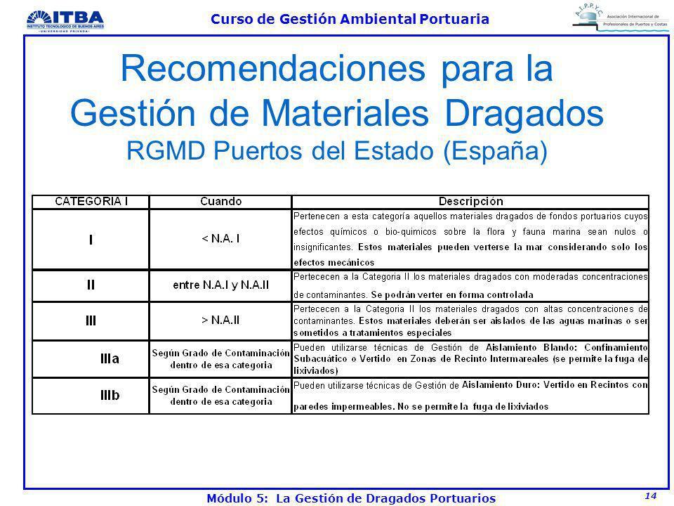 Recomendaciones para la Gestión de Materiales Dragados RGMD Puertos del Estado (España)
