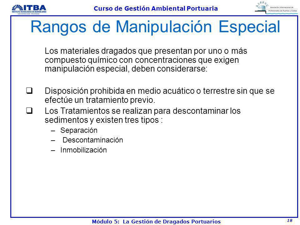 Rangos de Manipulación Especial