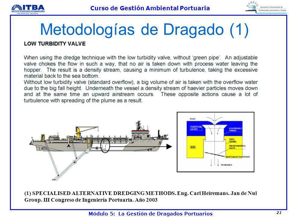 Metodologías de Dragado (1)